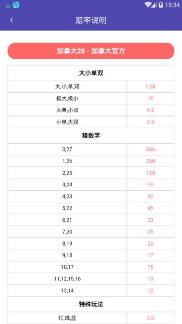 易玩娱乐彩票app官方版特色: 幸运28 加拿大28 北京赛车 幸运飞艇
