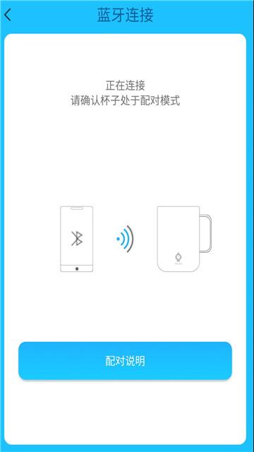 智水杯app