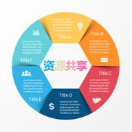 微信人脉资源共享平台app(人脉赚钱)1.0.0安卓版