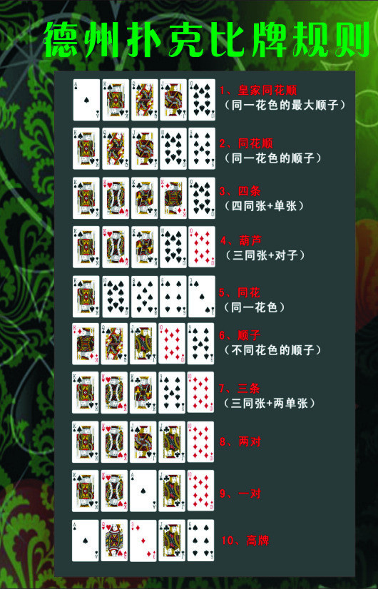 天天德州扑克牌的大小顺序是怎样的