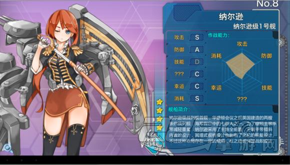 战舰少女舰娘能力分析
