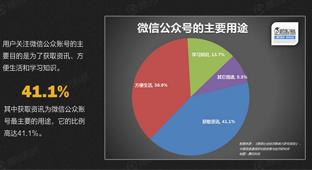 腾讯:2015年微信平台数据研究报告