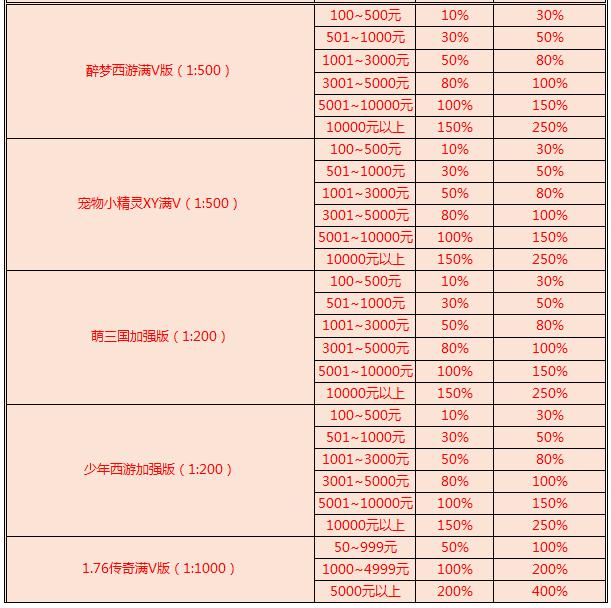 【为梦想加油!】高考季6.8-6.10周末活动公告