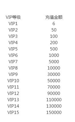 迷幻之都289手游官方版 v1.0