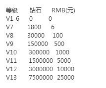 乱斗王bt版 v1.0