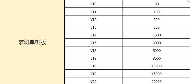 梦幻单机BT变态版 v1.1.12